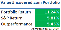 Value Uncovered Model Portfolio - 2010 Update
