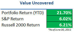 Value Uncovered Portfolio - Q2 2011 Update