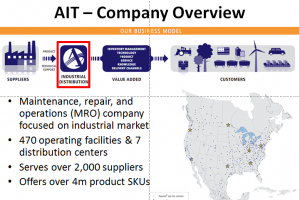 AIT - Company Overview