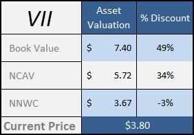 Vicon Industries (VII) Asset Valuation