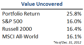Value Uncovered Portfolio - 2012 Year End Review